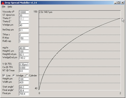 The Drop Spread software models the 100µ thick x 500µ wide track
